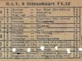 RET 1961 6 rittenkaart achterzijde 1,25 (251A-2) -a