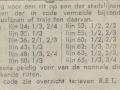 RET 1965 kinderkaartje stadslijn of buitentraject 20 cents achterzijde (309) -a