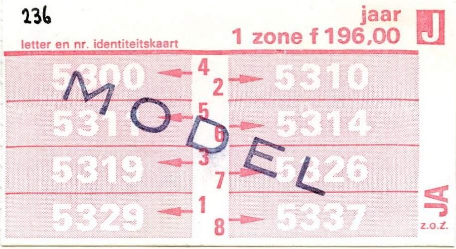 RET 1977 jaarkaart 1 zone 196,00 -a