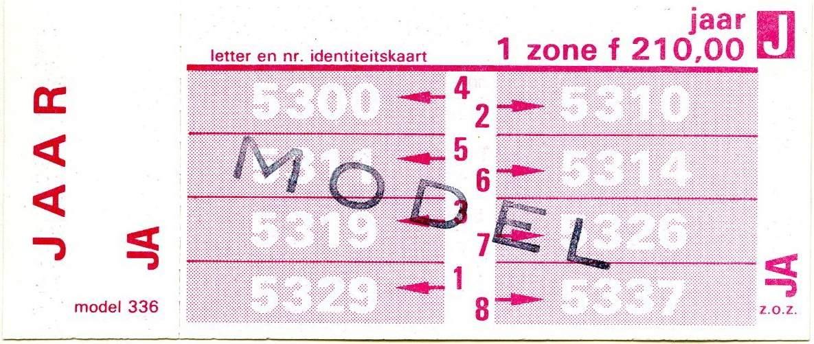 RET 1977 jaarkaart 1 zone 210,00 (336) -a