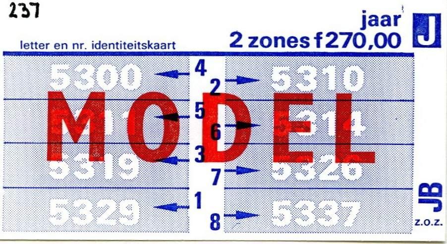 RET 1977 jaarkaart 2 zones 270,00 -a