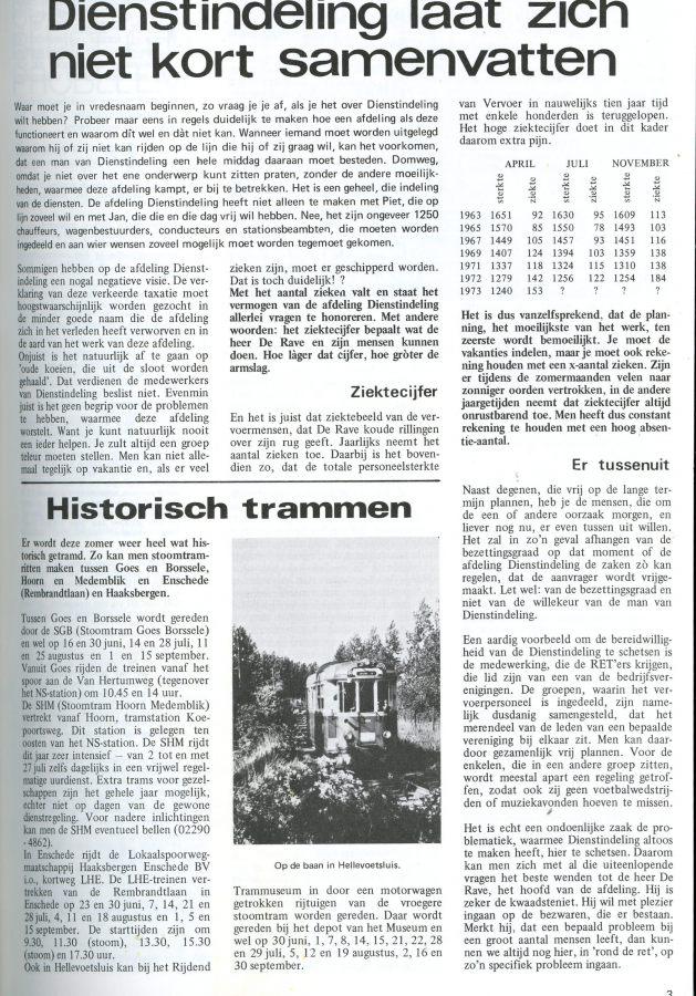 1973-05.03